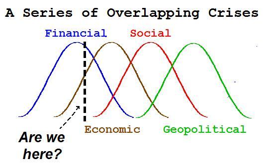 Overlappingcrises