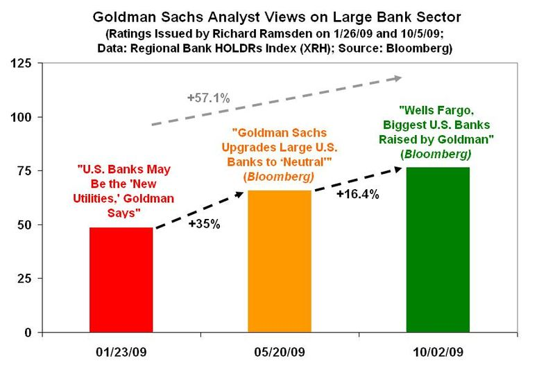 Goldmanbanksector