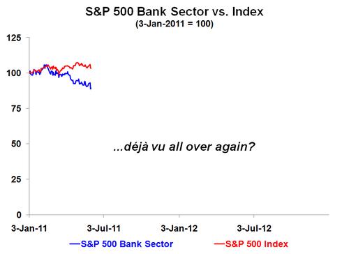 Banksindex2011